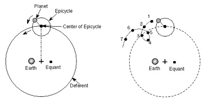 Deferent-Epicycle.jpg